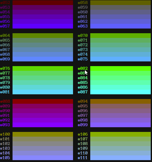 Spectrum, a script to see your terminal 256 colors - Pixelastic